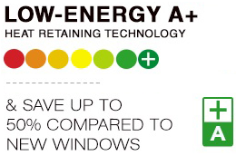 Low-Energy-Aplus heat retaining Glass